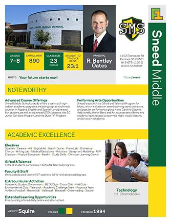 Sneed Middle School Profile